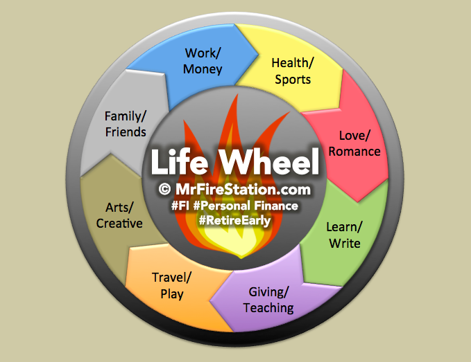 mrfirestation-life-wheel-v2