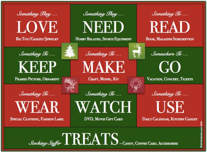 mrfirestation-christmas-gifts