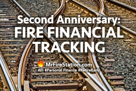 second fire anniversary financial tracking update mr firestation